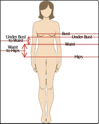 Corset sizes